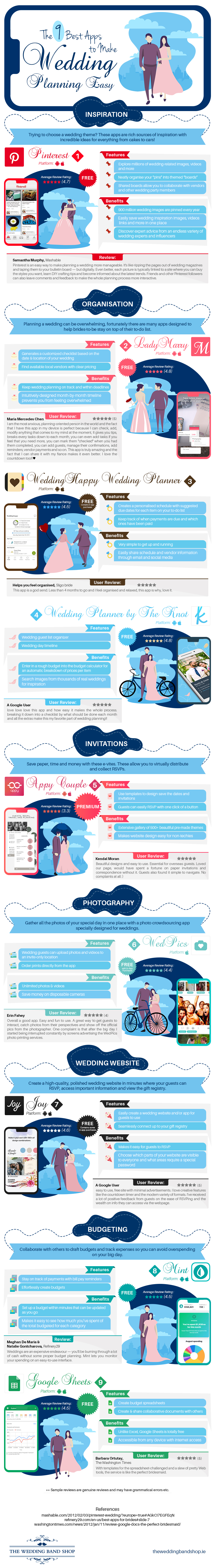 Wedding App Infographic
