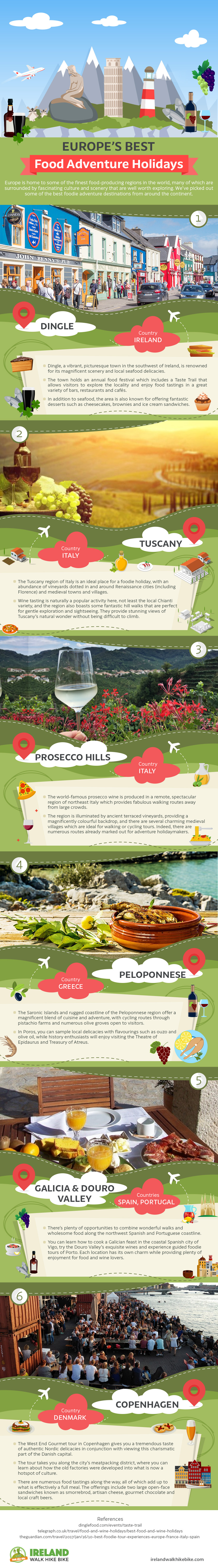 Europes Best Food Adventure Holiday Inforgraphic