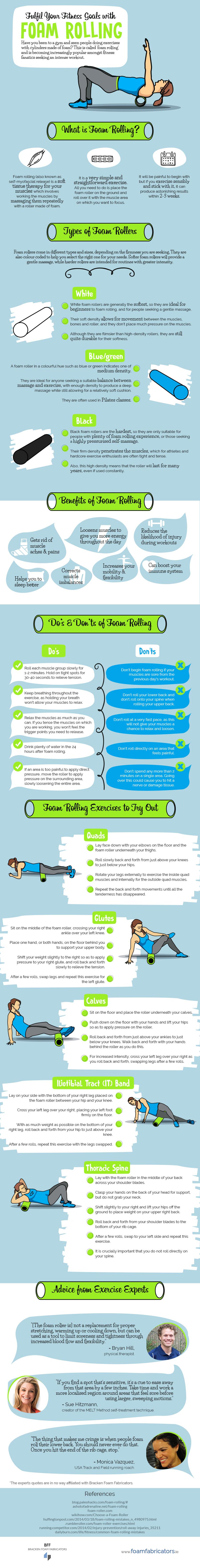 Foam Rolling Infographics