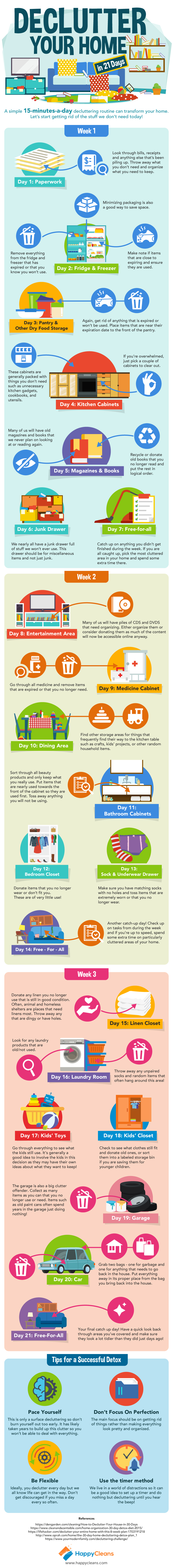 Infographic - Declutter Your Home